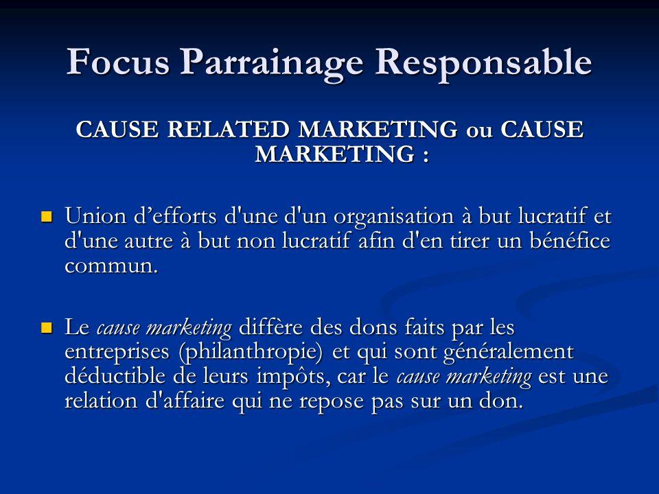 Focus Parrainage Responsable CAUSE RELATED MARKETING ou CAUSE MARKETING : Union defforts d'une d'un organisation à but lucratif et d'une autre à but n