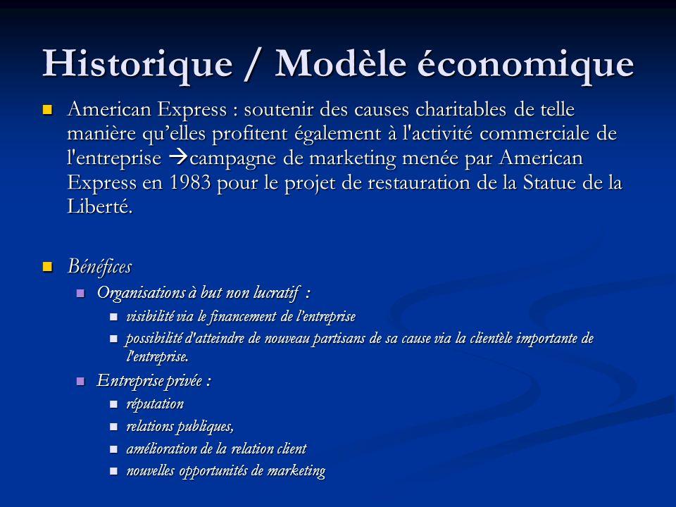 Historique / Modèle économique American Express : soutenir des causes charitables de telle manière quelles profitent également à l'activité commercial