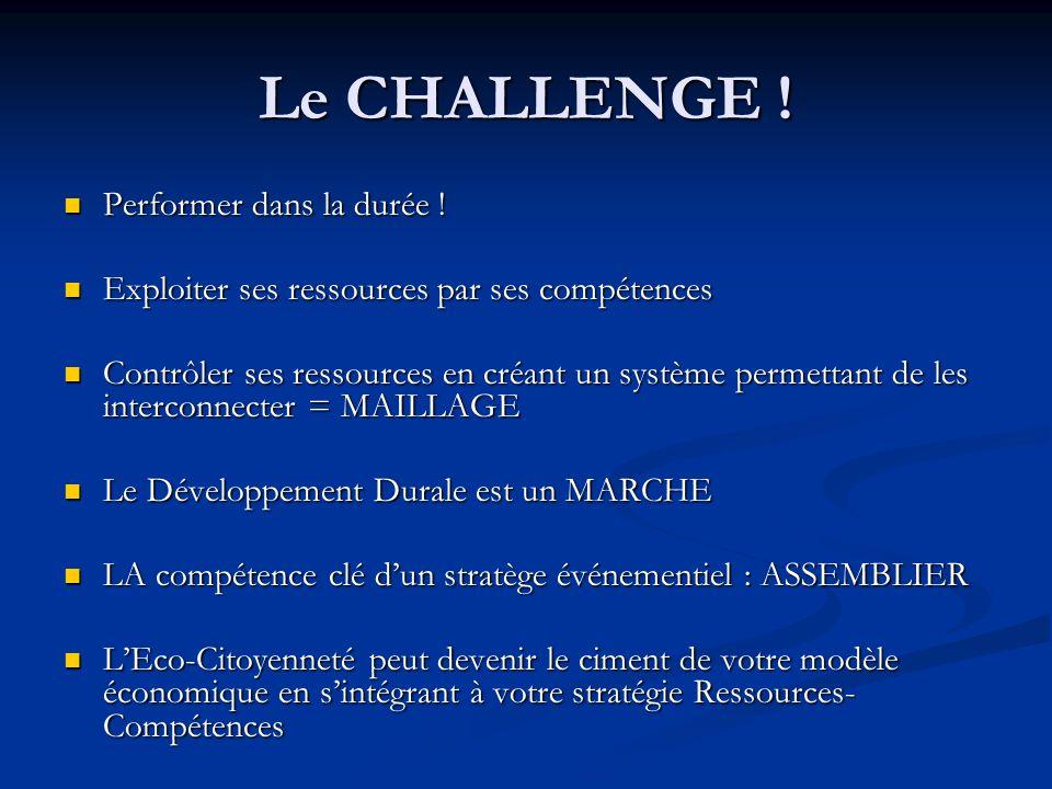 Le CHALLENGE ! Performer dans la durée ! Performer dans la durée ! Exploiter ses ressources par ses compétences Exploiter ses ressources par ses compé