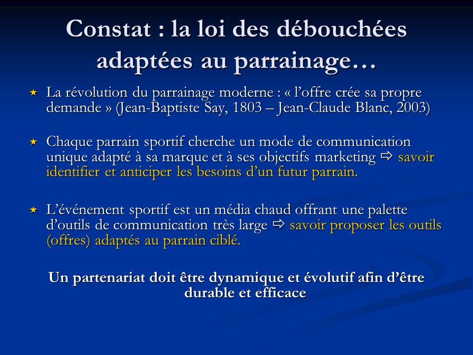 Constat : la loi des débouchées adaptées au parrainage… La révolution du parrainage moderne : « loffre crée sa propre demande » (Jean-Baptiste Say, 18