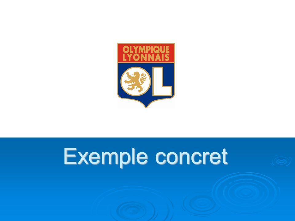 Exemple concret