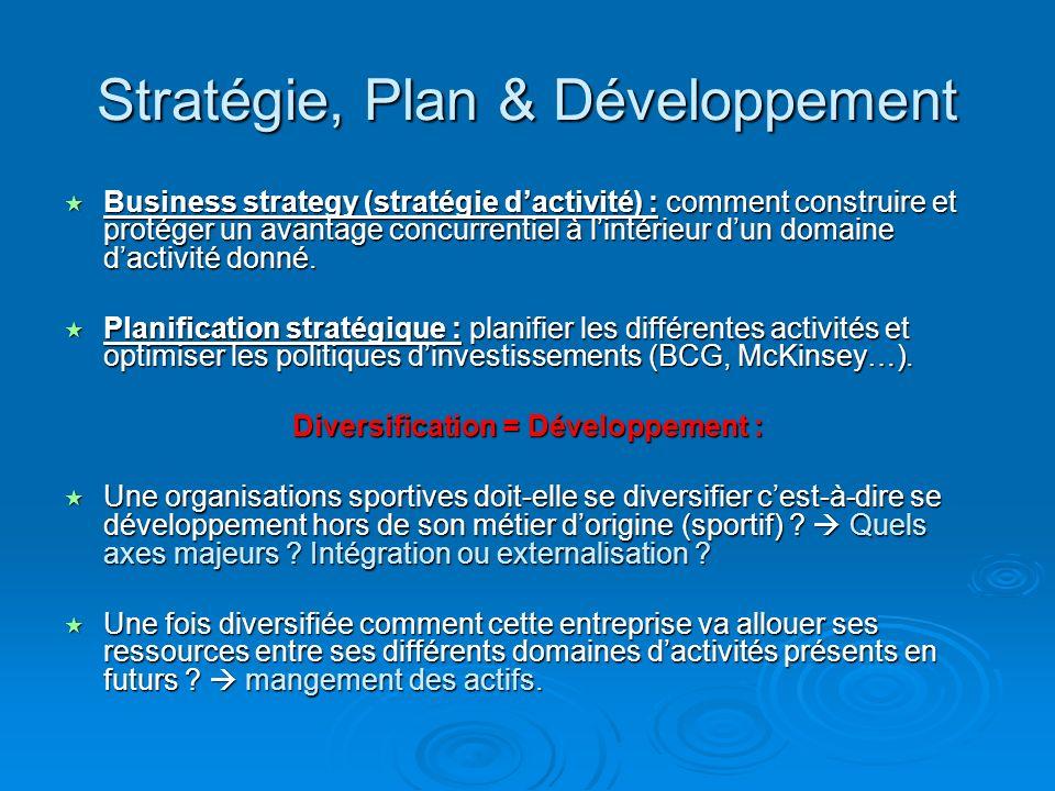 Stratégie, Plan & Développement Business strategy (stratégie dactivité) : comment construire et protéger un avantage concurrentiel à lintérieur dun domaine dactivité donné.