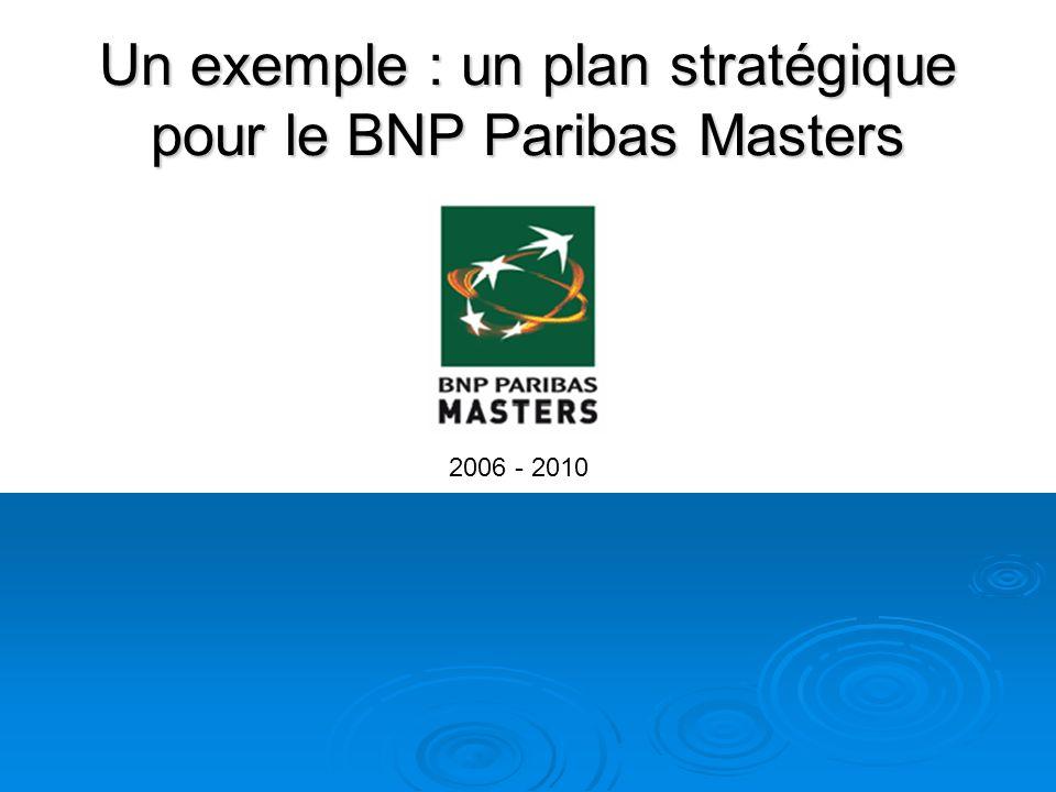 Un exemple : un plan stratégique pour le BNP Paribas Masters 2006 - 2010