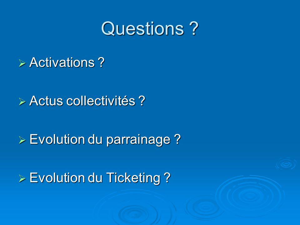 Questions .Activations . Activations . Actus collectivités .