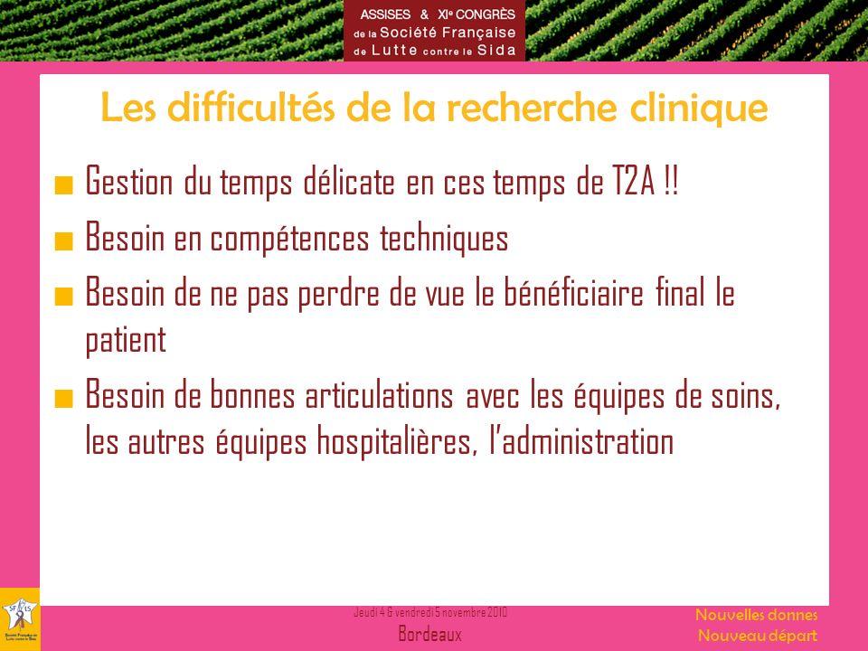 Jeudi 4 & vendredi 5 novembre 2010 Bordeaux Nouvelles donnes Nouveau départ Les difficultés de la recherche clinique Gestion du temps délicate en ces temps de T2A !.
