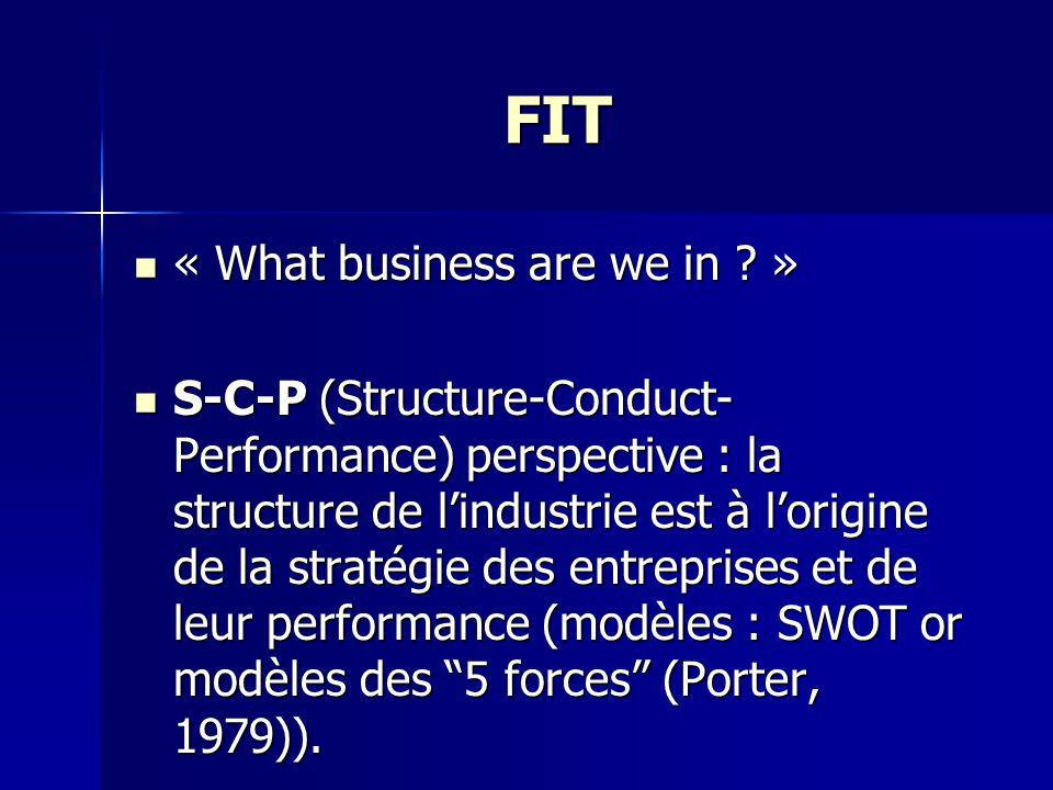 FIT « What business are we in ? » « What business are we in ? » S-C-P (Structure-Conduct- Performance) perspective : la structure de lindustrie est à