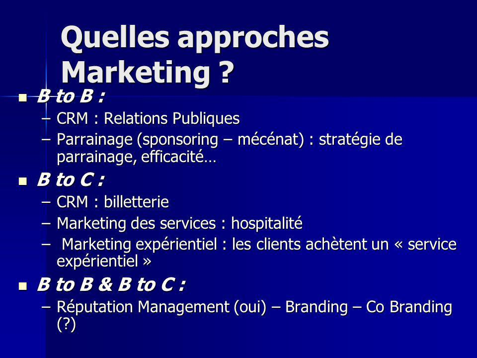 Quelles approches Marketing .