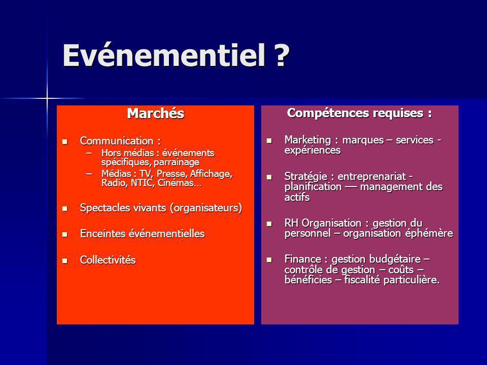 Premières questions clés .Comment rester indépendant vais à vis de ses stakeholders .