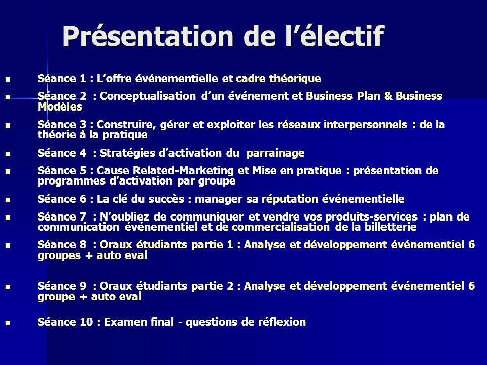 Plan de la séance Aujourd hui : Marché événementiel français (source ANAe) Marché événementiel français (source ANAe) Lévénement : un enjeu du management .