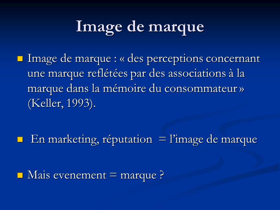 Image de marque Image de marque : « des perceptions concernant une marque reflétées par des associations à la marque dans la mémoire du consommateur »