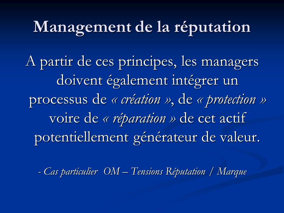 Management de la réputation A partir de ces principes, les managers doivent également intégrer un processus de « création », de « protection » voire d