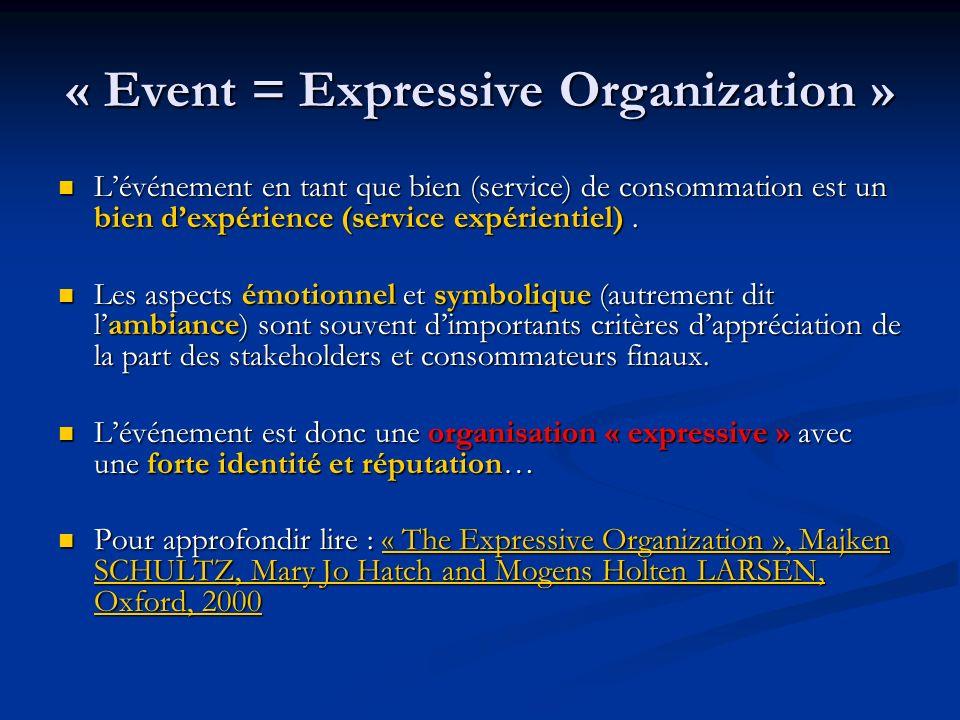« Event = Expressive Organization » Lévénement en tant que bien (service) de consommation est un bien dexpérience (service expérientiel). Lévénement e