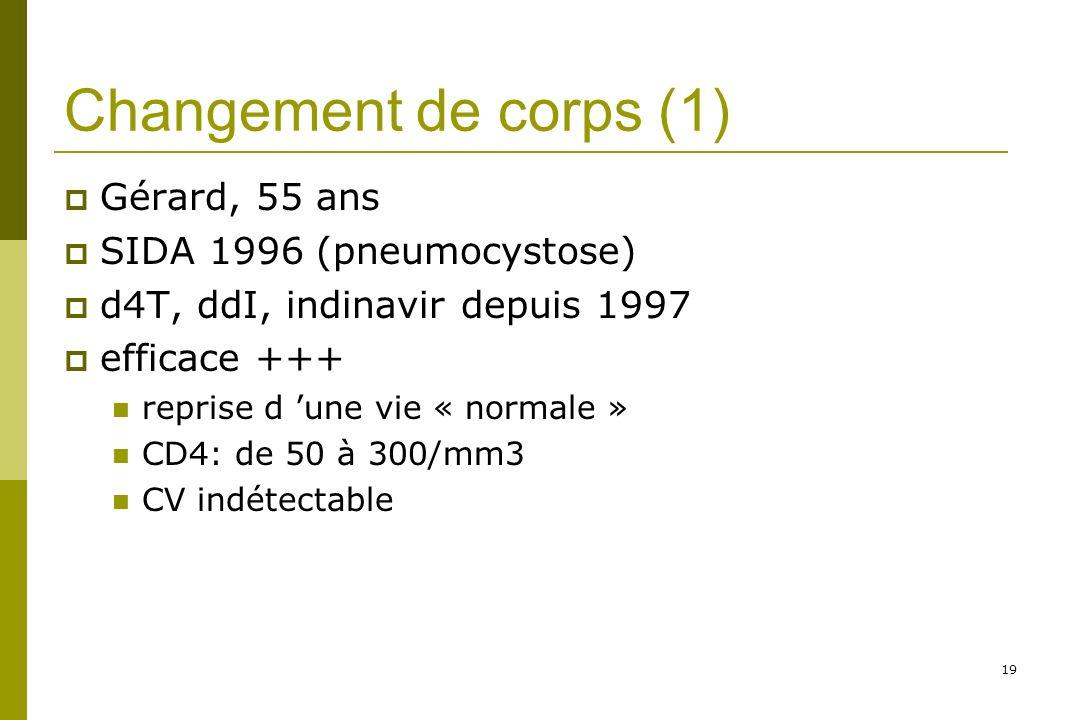 19 Changement de corps (1) Gérard, 55 ans SIDA 1996 (pneumocystose) d4T, ddI, indinavir depuis 1997 efficace +++ reprise d une vie « normale » CD4: de 50 à 300/mm3 CV indétectable