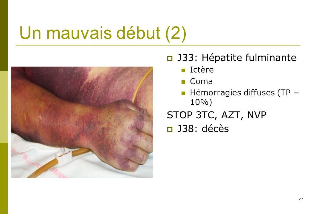 27 Un mauvais début (2) J33: Hépatite fulminante Ictère Coma Hémorragies diffuses (TP = 10%) STOP 3TC, AZT, NVP J38: décès