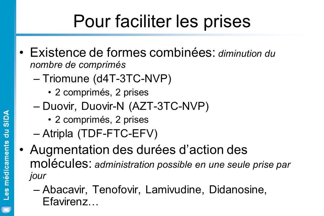 Les médicaments du SIDA Pour faciliter les prises Existence de formes combinées: diminution du nombre de comprimés –Triomune (d4T-3TC-NVP) 2 comprimés, 2 prises –Duovir, Duovir-N (AZT-3TC-NVP) 2 comprimés, 2 prises –Atripla (TDF-FTC-EFV) Augmentation des durées daction des molécules: administration possible en une seule prise par jour –Abacavir, Tenofovir, Lamivudine, Didanosine, Efavirenz…