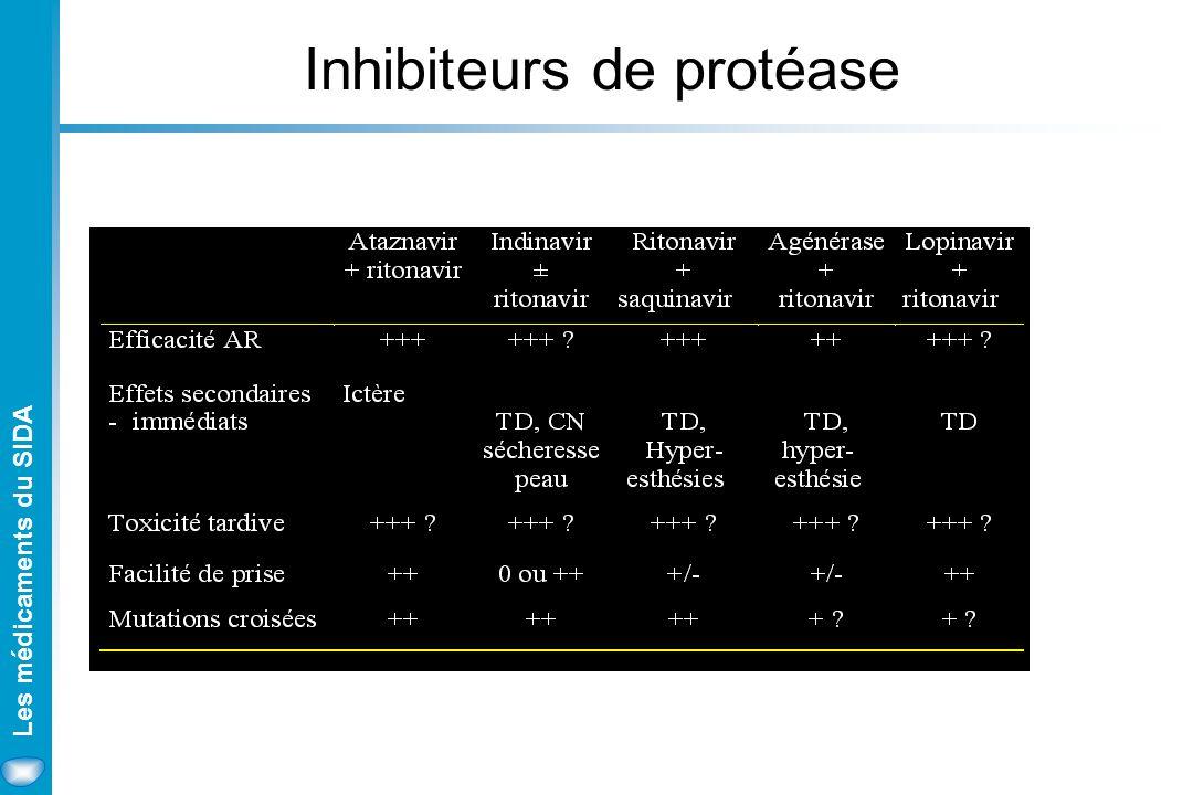 Les médicaments du SIDA Inhibiteurs de protéase