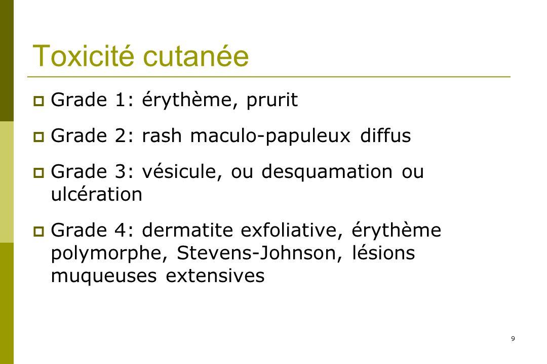 9 Toxicité cutanée Grade 1: érythème, prurit Grade 2: rash maculo-papuleux diffus Grade 3: vésicule, ou desquamation ou ulcération Grade 4: dermatite exfoliative, érythème polymorphe, Stevens-Johnson, lésions muqueuses extensives