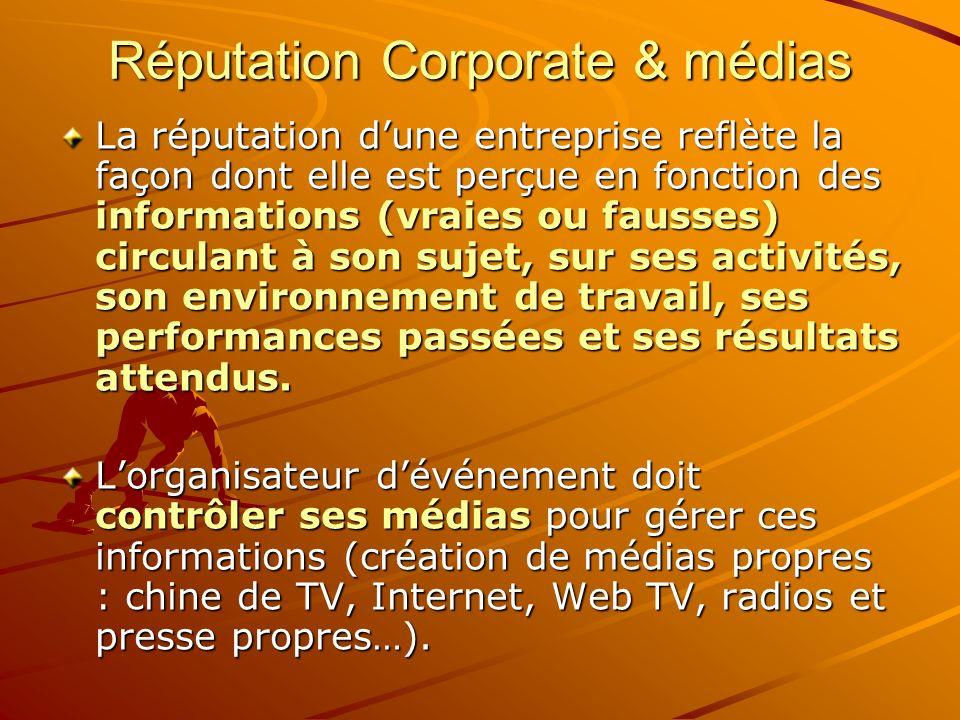 Réputation Corporate & médias La réputation dune entreprise reflète la façon dont elle est perçue en fonction des informations (vraies ou fausses) circulant à son sujet, sur ses activités, son environnement de travail, ses performances passées et ses résultats attendus.