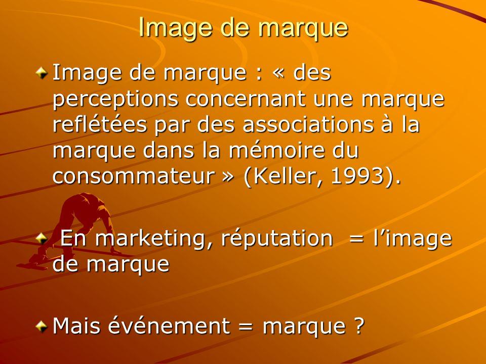 Image de marque Image de marque : « des perceptions concernant une marque reflétées par des associations à la marque dans la mémoire du consommateur » (Keller, 1993).