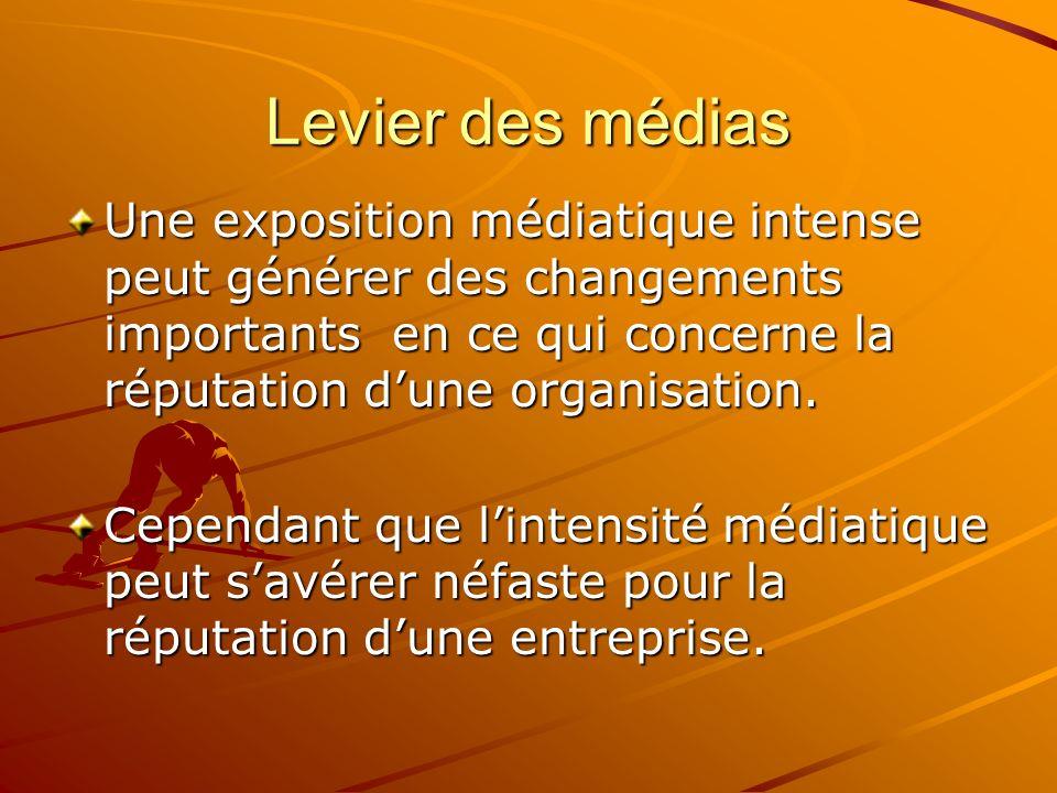 Levier des médias Une exposition médiatique intense peut générer des changements importants en ce qui concerne la réputation dune organisation.