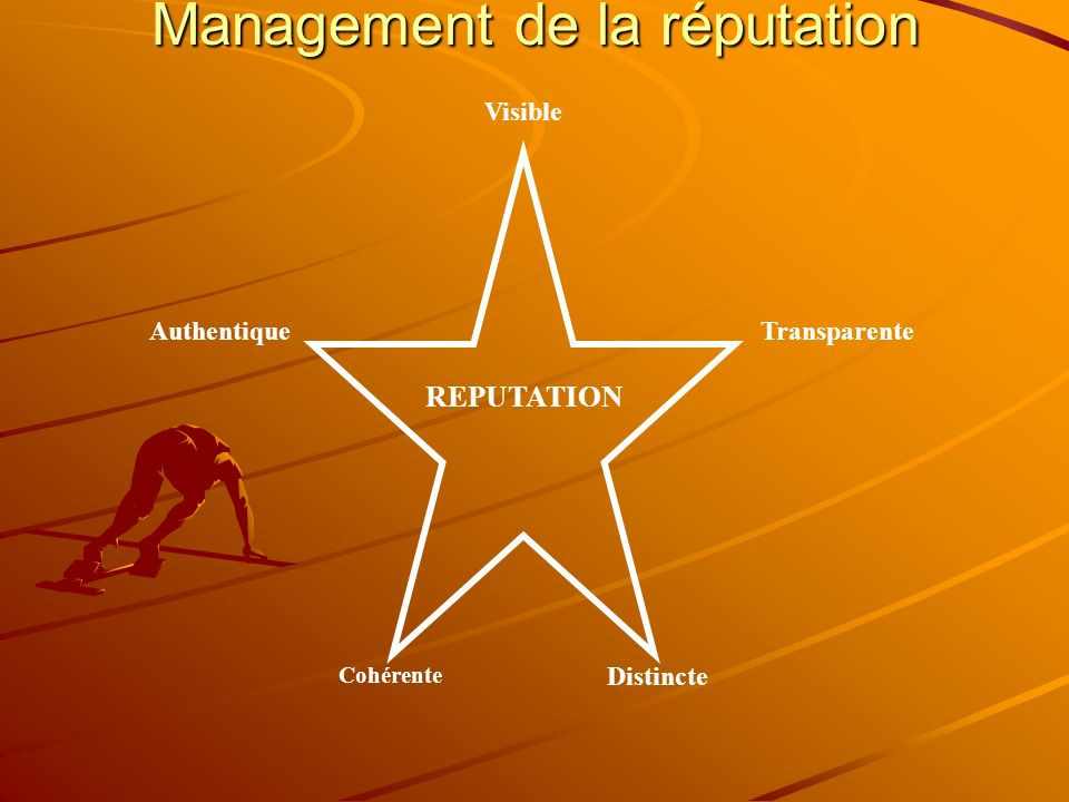 Management de la réputation REPUTATION Visible Authentique Cohérente Distincte Transparente