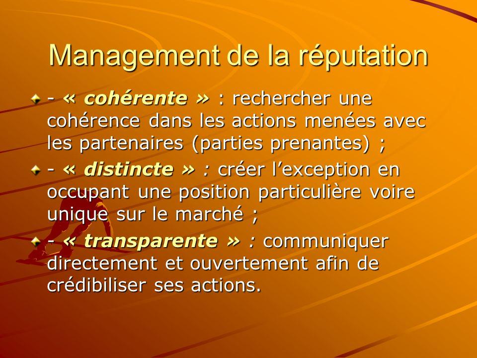 Management de la réputation - « cohérente » : rechercher une cohérence dans les actions menées avec les partenaires (parties prenantes) ; - « distincte » : créer lexception en occupant une position particulière voire unique sur le marché ; - « transparente » : communiquer directement et ouvertement afin de crédibiliser ses actions.