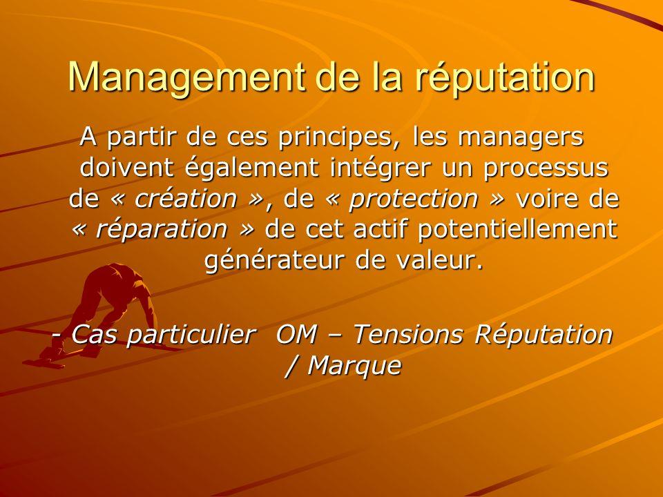 Management de la réputation A partir de ces principes, les managers doivent également intégrer un processus de « création », de « protection » voire de « réparation » de cet actif potentiellement générateur de valeur.