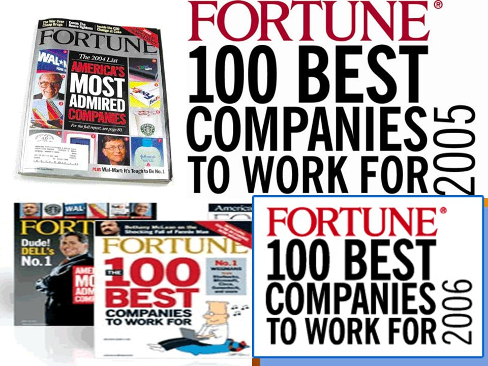 Top 20 For the 20 most admired companies overall, FORTUNE s survey asked businesspeople to vote for the companies that they admired most, from any industry.