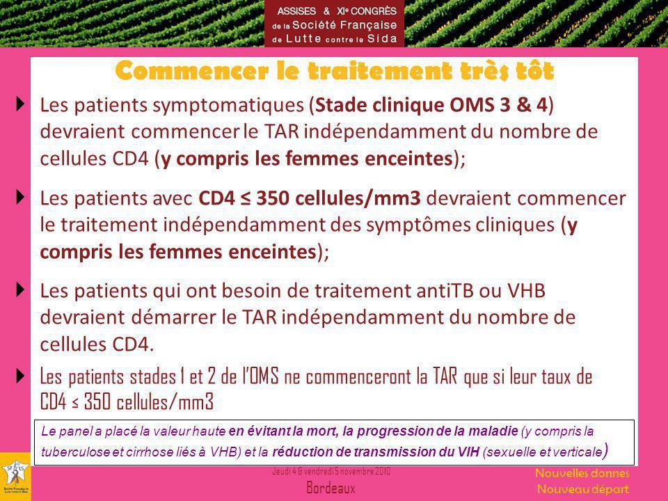 Jeudi 4 & vendredi 5 novembre 2010 Bordeaux Nouvelles donnes Nouveau départ Commencer le traitement très tôt Les patients symptomatiques (Stade clinique OMS 3 & 4) devraient commencer le TAR indépendamment du nombre de cellules CD4 (y compris les femmes enceintes); Les patients avec CD4 350 cellules/mm3 devraient commencer le traitement indépendamment des symptômes cliniques (y compris les femmes enceintes); Les patients qui ont besoin de traitement antiTB ou VHB devraient démarrer le TAR indépendamment du nombre de cellules CD4.