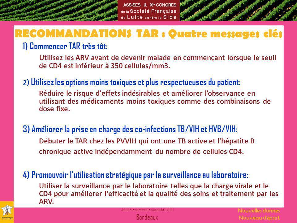 Jeudi 4 & vendredi 5 novembre 2010 Bordeaux Nouvelles donnes Nouveau départ RECOMMANDATIONS TAR : Quatre messages clés 1) Commencer TAR très tôt: Utilisez les ARV avant de devenir malade en commençant lorsque le seuil de CD4 est inférieur à 350 cellules/mm3.