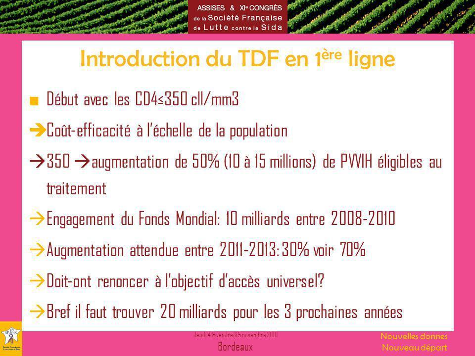 Jeudi 4 & vendredi 5 novembre 2010 Bordeaux Nouvelles donnes Nouveau départ Introduction du TDF en 1 ère ligne Début avec les CD4350 cll/mm3 Coût-efficacité à léchelle de la population 350 augmentation de 50% (10 à 15 millions) de PVVIH éligibles au traitement Engagement du Fonds Mondial: 10 milliards entre 2008-2010 Augmentation attendue entre 2011-2013: 30% voir 70% Doit-ont renoncer à lobjectif daccès universel.