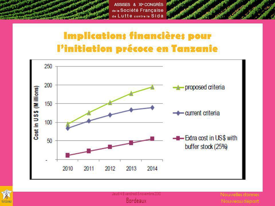 Jeudi 4 & vendredi 5 novembre 2010 Bordeaux Nouvelles donnes Nouveau départ Implications financières pour linitiation précoce en Tanzanie