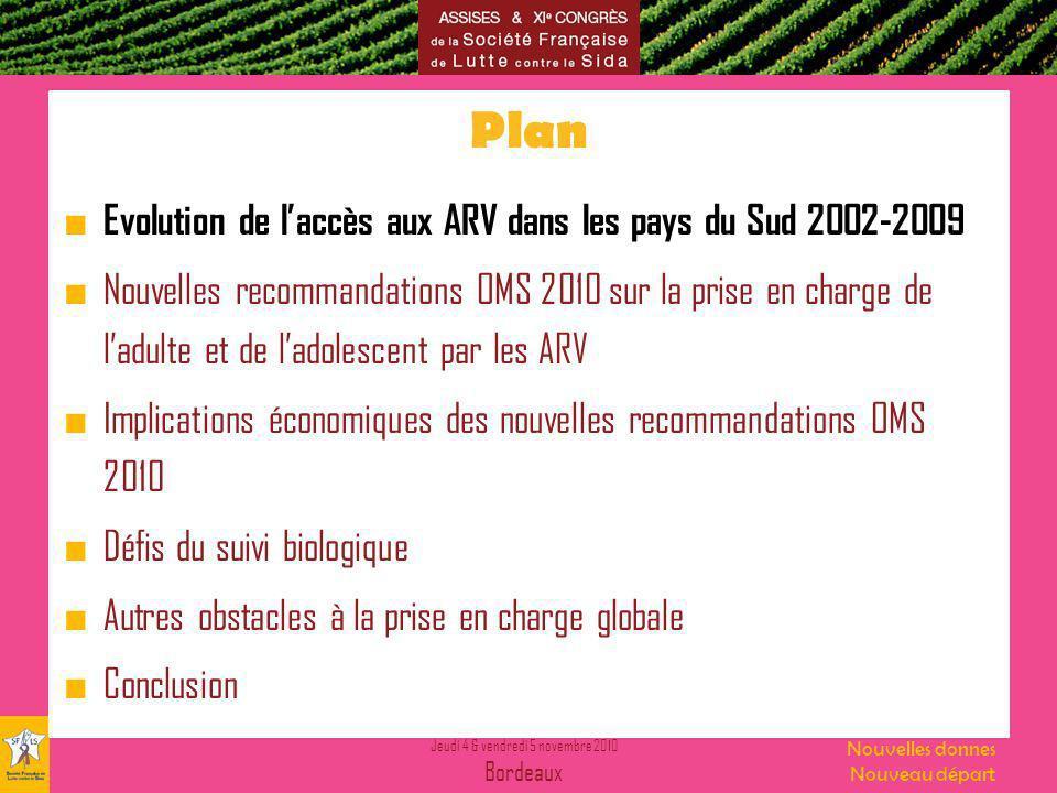 Jeudi 4 & vendredi 5 novembre 2010 Bordeaux Nouvelles donnes Nouveau départ Utiliser les régimes simples de 1ère et 2ème ligne Options préferées pour la 1 ère ligne Options préferées pour la 2ème ligne AZT + 3TC + EFVTDF + 3TC ou FTC + ATV/r AZT + 3TC + NVPTDF + 3TC ou FTC + LPV/r TDF + 3TC ou FTC + EFVAZT + 3TC + ATV/r TDF + 3TC ou FTC + NVPAZT + 3TC + LPV/r Le panel a placé une haute valeur sur les avantages de l utilisation de combinaisons à dose fixe et éviter la toxicité d4T