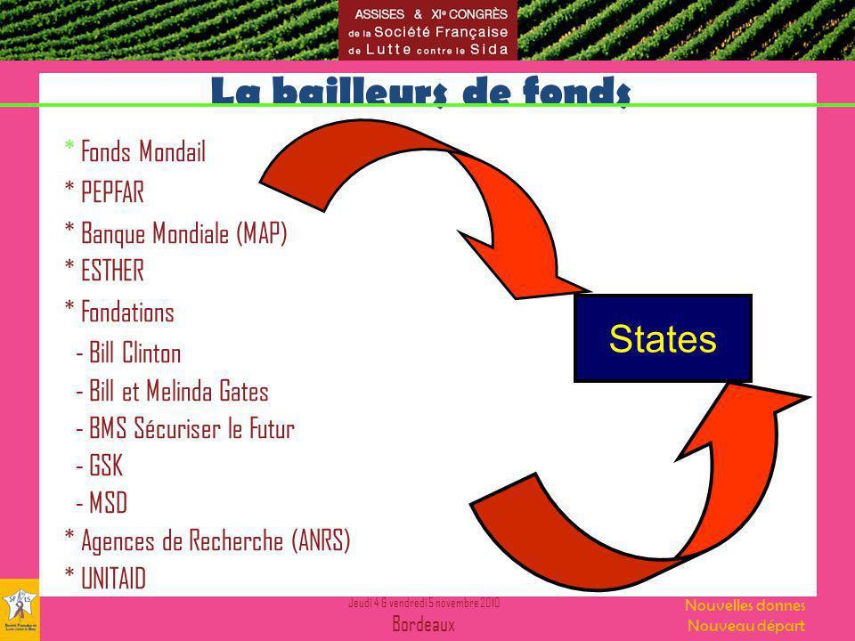 Jeudi 4 & vendredi 5 novembre 2010 Bordeaux Nouvelles donnes Nouveau départ La bailleurs de fonds * Fonds Mondail * PEPFAR * Banque Mondiale (MAP) * ESTHER * Fondations - Bill Clinton - Bill et Melinda Gates - BMS Sécuriser le Futur - GSK - MSD * Agences de Recherche (ANRS) * UNITAID States