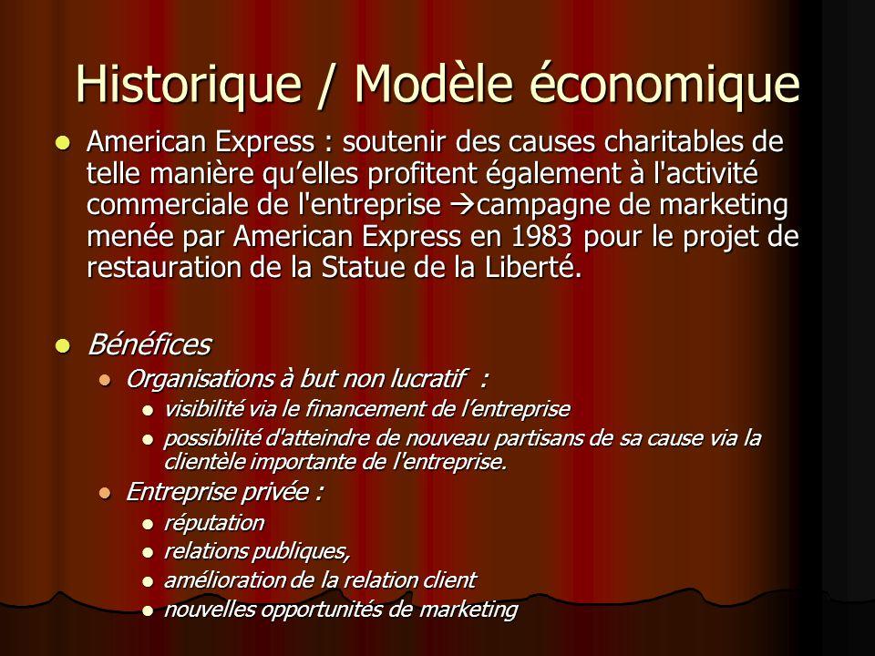 Historique / Modèle économique American Express : soutenir des causes charitables de telle manière quelles profitent également à l activité commerciale de l entreprise campagne de marketing menée par American Express en 1983 pour le projet de restauration de la Statue de la Liberté.