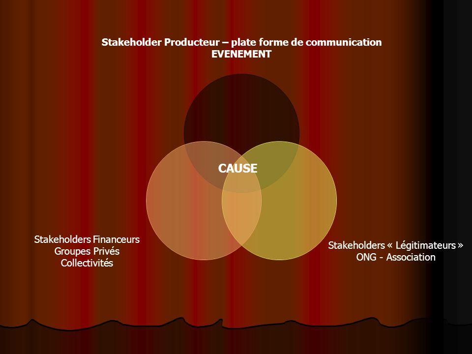 Stakeholder Producteur – plate forme de communication EVENEMENT Stakeholders « Légitimateurs » ONG - Association Stakeholders Financeurs Groupes Privés Collectivités CAUSE