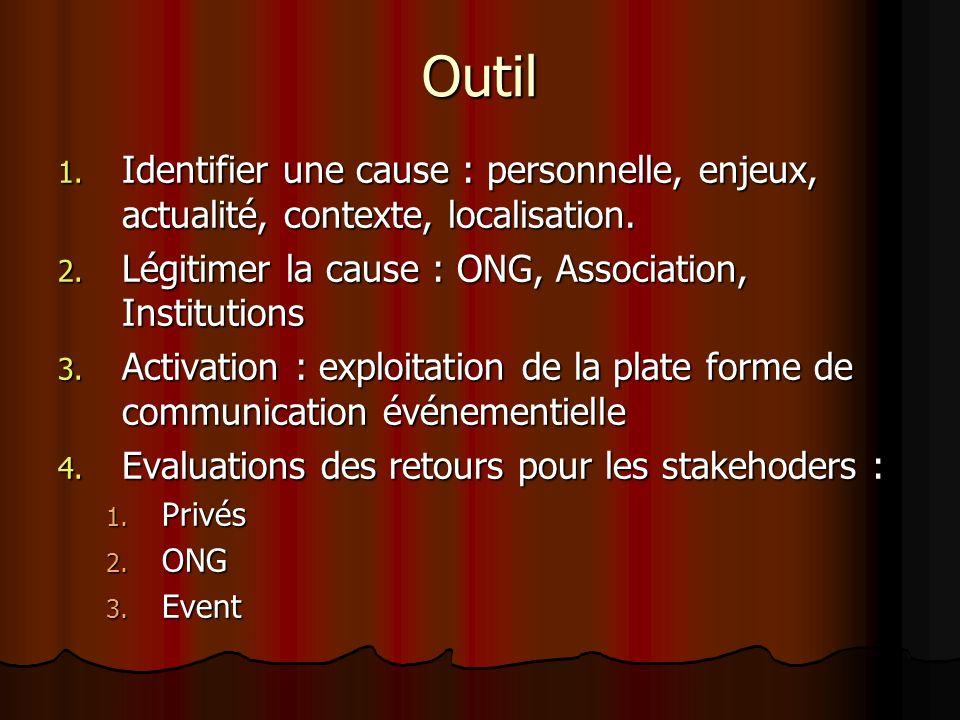 Outil 1.Identifier une cause : personnelle, enjeux, actualité, contexte, localisation.