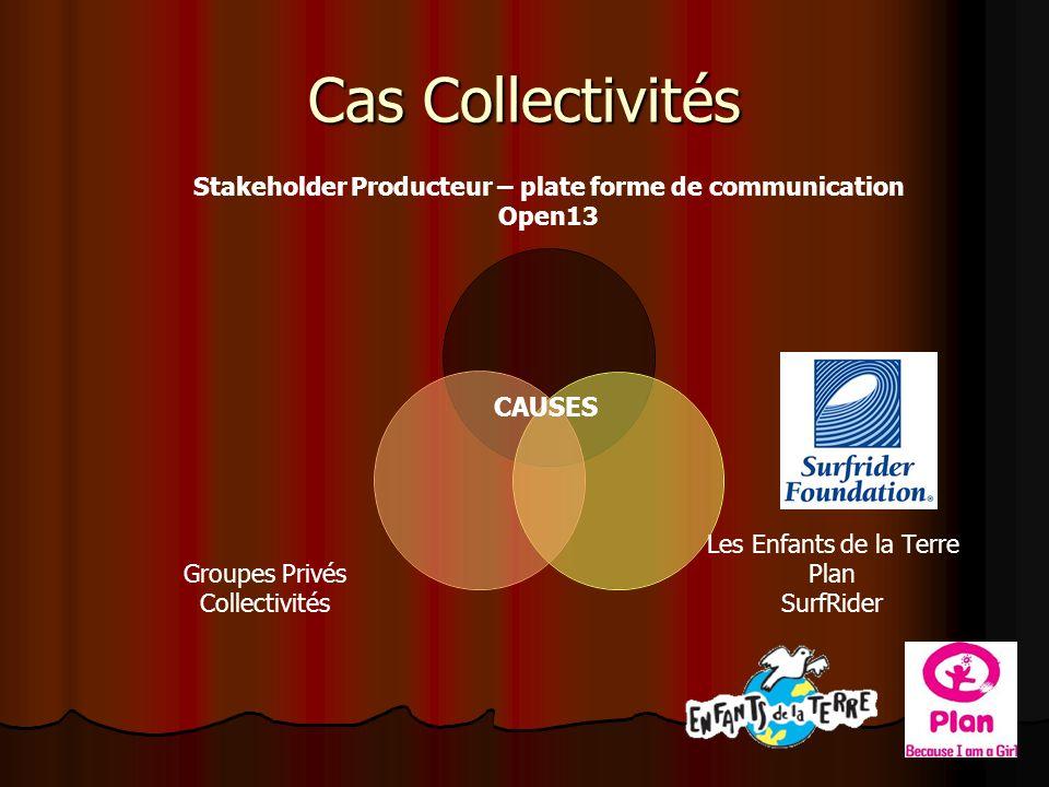 Cas Collectivités Stakeholder Producteur – plate forme de communication Open13 Les Enfants de la Terre Plan SurfRider Groupes Privés Collectivités CAUSES