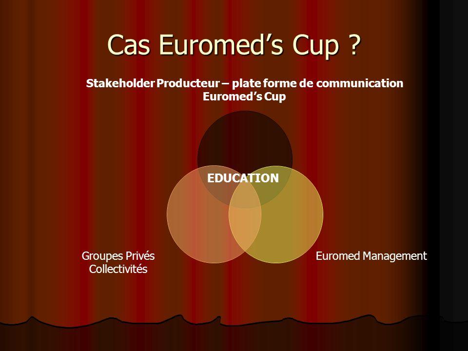 Cas Euromeds Cup .