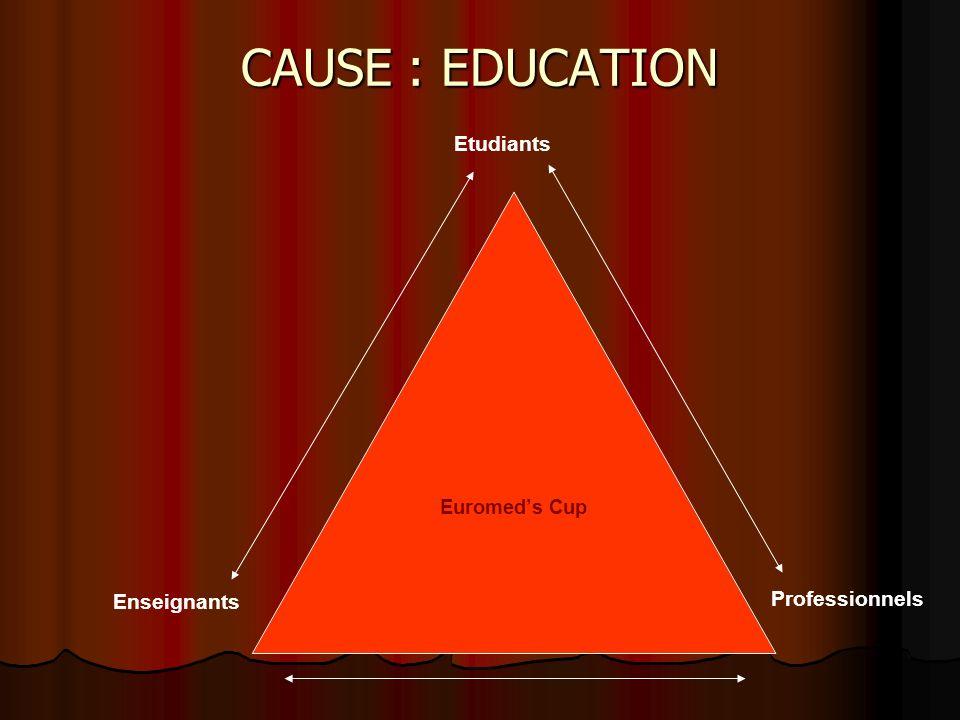 Enseignants Professionnels Etudiants CAUSE : EDUCATION