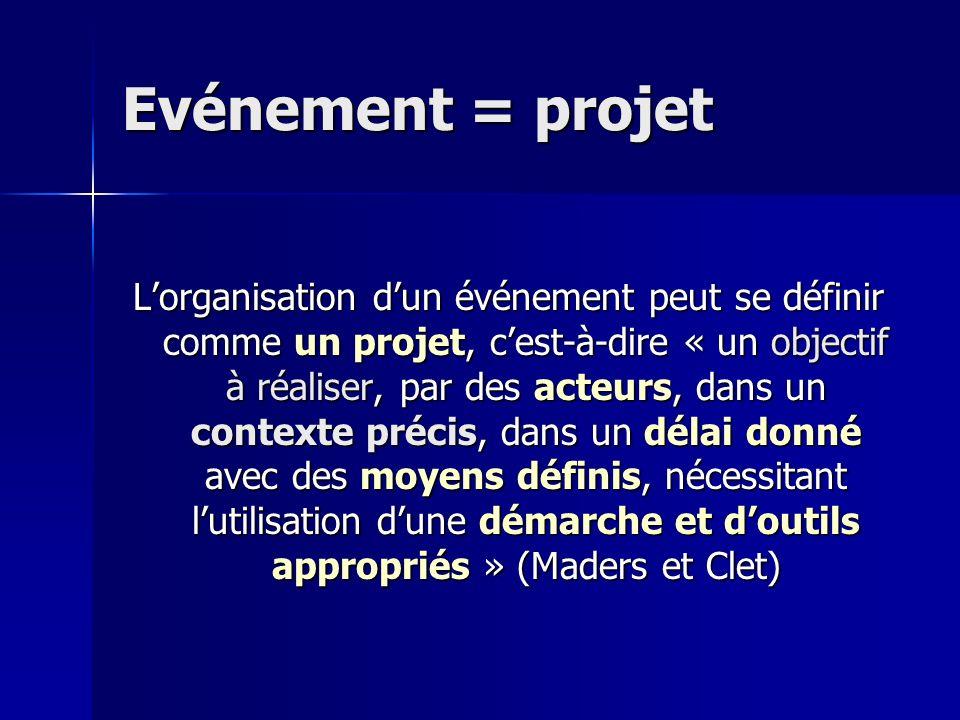 Evénement = projet Lorganisation dun événement peut se définir comme un projet, cest-à-dire « un objectif à réaliser, par des acteurs, dans un context