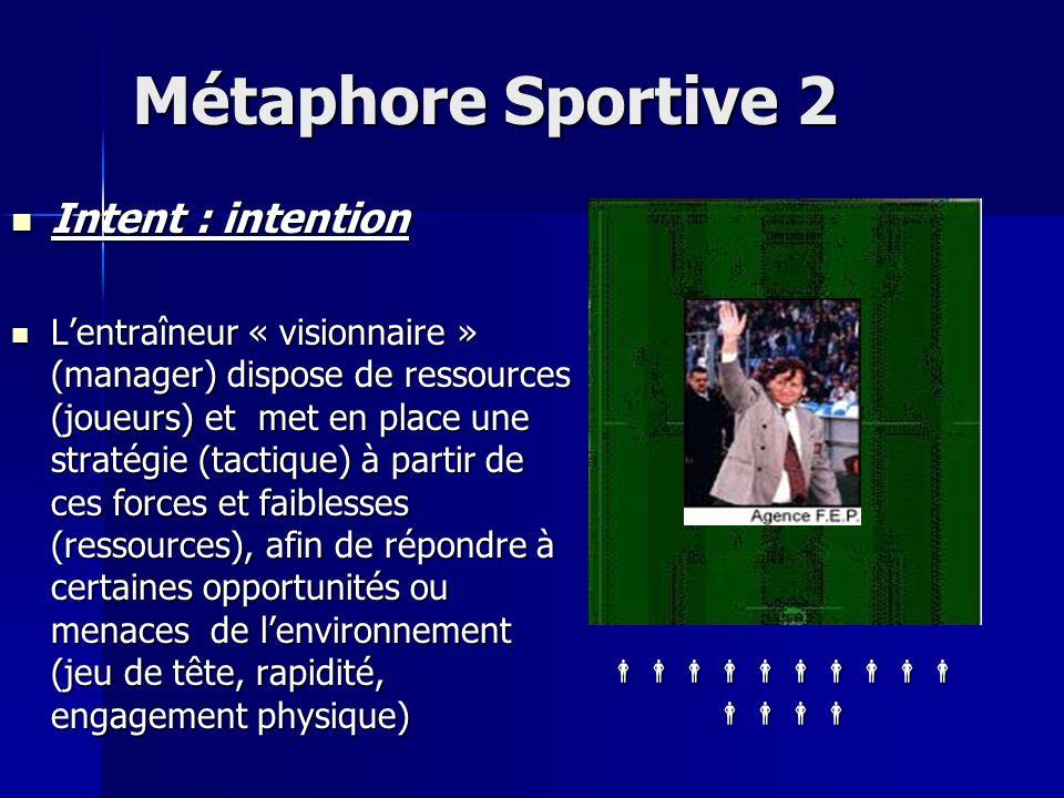 Métaphore Sportive 2 Intent : intention Intent : intention Lentraîneur « visionnaire » (manager) dispose de ressources (joueurs) et met en place une s