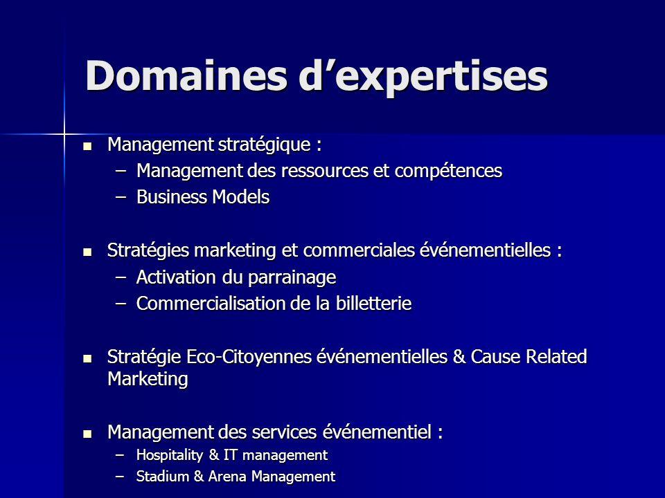 Domaines dexpertises Management stratégique : Management stratégique : –Management des ressources et compétences –Business Models Stratégies marketing