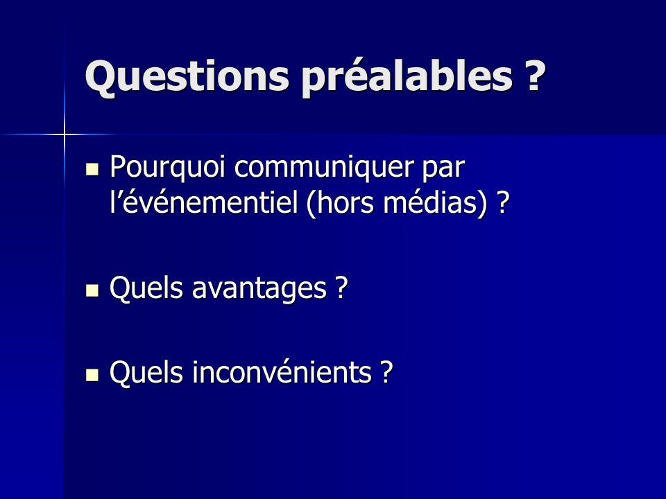 Questions préalables ? Pourquoi communiquer par lévénementiel (hors médias) ? Pourquoi communiquer par lévénementiel (hors médias) ? Quels avantages ?