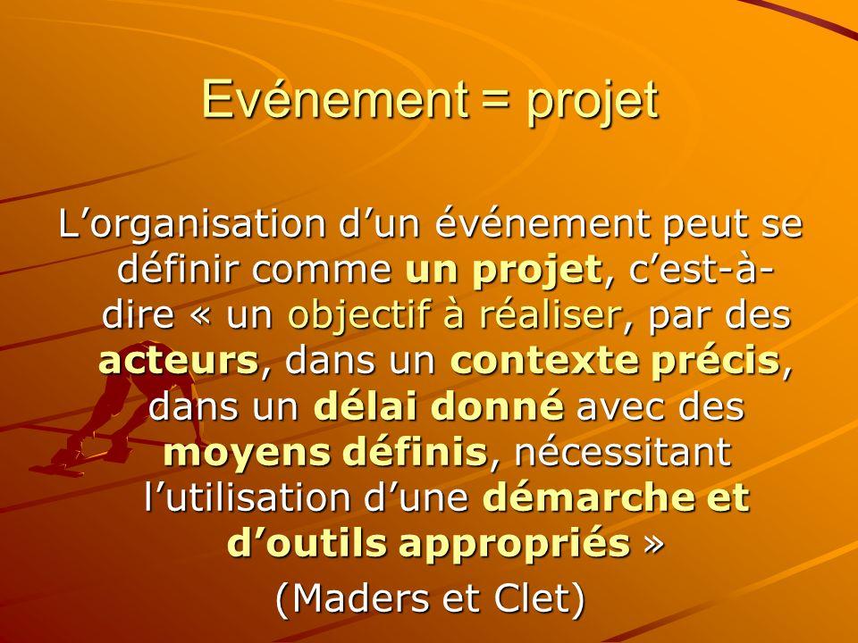 Evénement = projet Lorganisation dun événement peut se définir comme un projet, cest-à- dire « un objectif à réaliser, par des acteurs, dans un contex