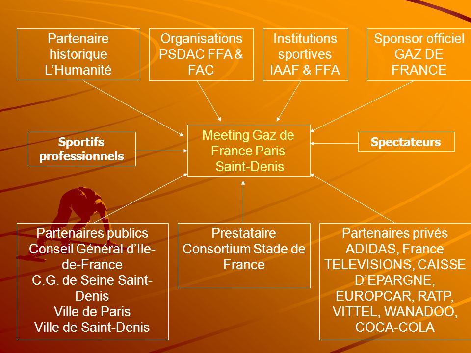 Meeting Gaz de France Paris Saint-Denis Partenaire historique LHumanité Partenaires publics Conseil Général dIle- de-France C.G. de Seine Saint- Denis