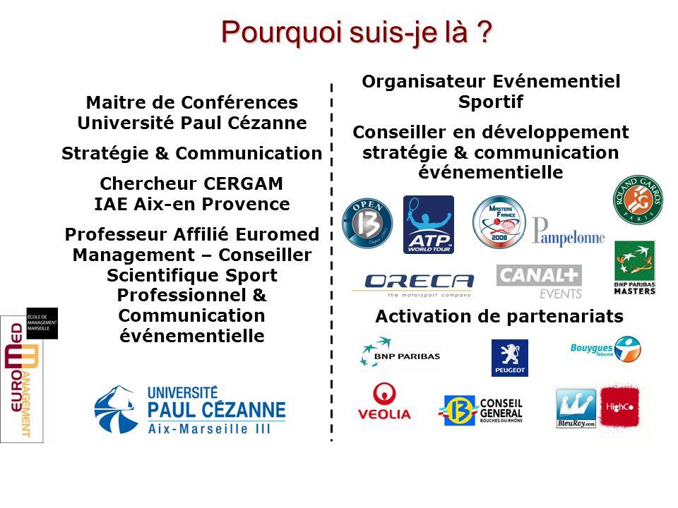 Pourquoi suis-je là ? Maitre de Conférences Université Paul Cézanne Stratégie & Communication Chercheur CERGAM IAE Aix-en Provence Professeur Affilié