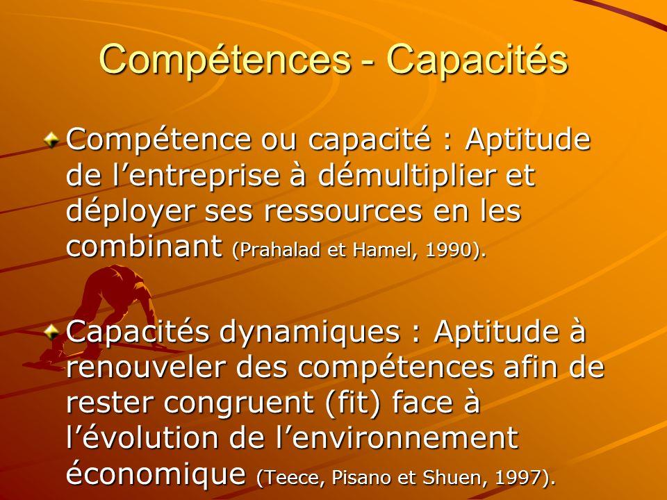 Compétences - Capacités Compétence ou capacité : Aptitude de lentreprise à démultiplier et déployer ses ressources en les combinant (Prahalad et Hamel