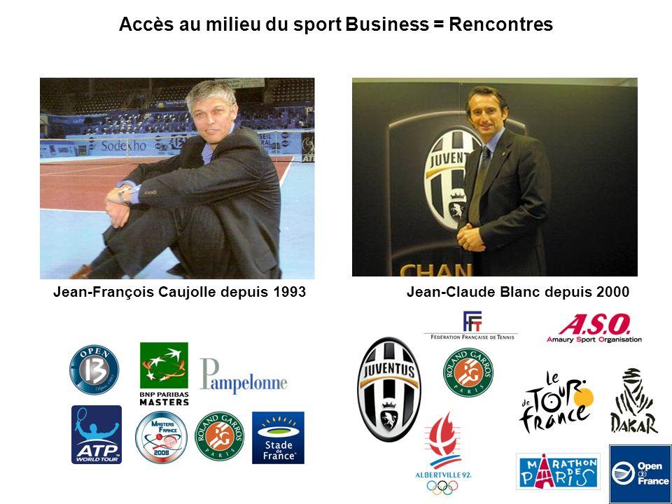 Accès au milieu du sport Business = Rencontres Jean-Claude Blanc depuis 2000Jean-François Caujolle depuis 1993