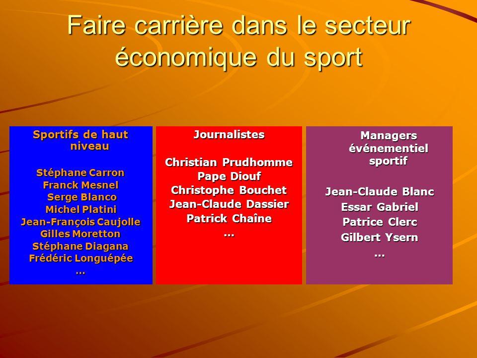 Faire carrière dans le secteur économique du sport Sportifs de haut niveau Stéphane Carron Franck Mesnel Serge Blanco Serge Blanco Michel Platini Jean